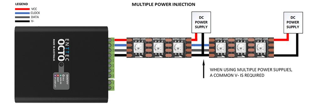 DIN-rail LED pixel controller